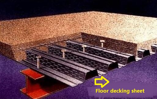 How to use the floor decking sheet - 1000 Valid Width Floor decking roll forming machine