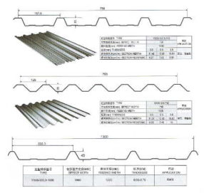 drawing profile of roof and wall cladding 300x271 - Steel profile cladding sheets roll forming machine