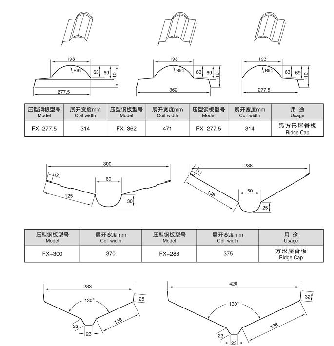 Various type ridge caps for housing and roofing_more profiles